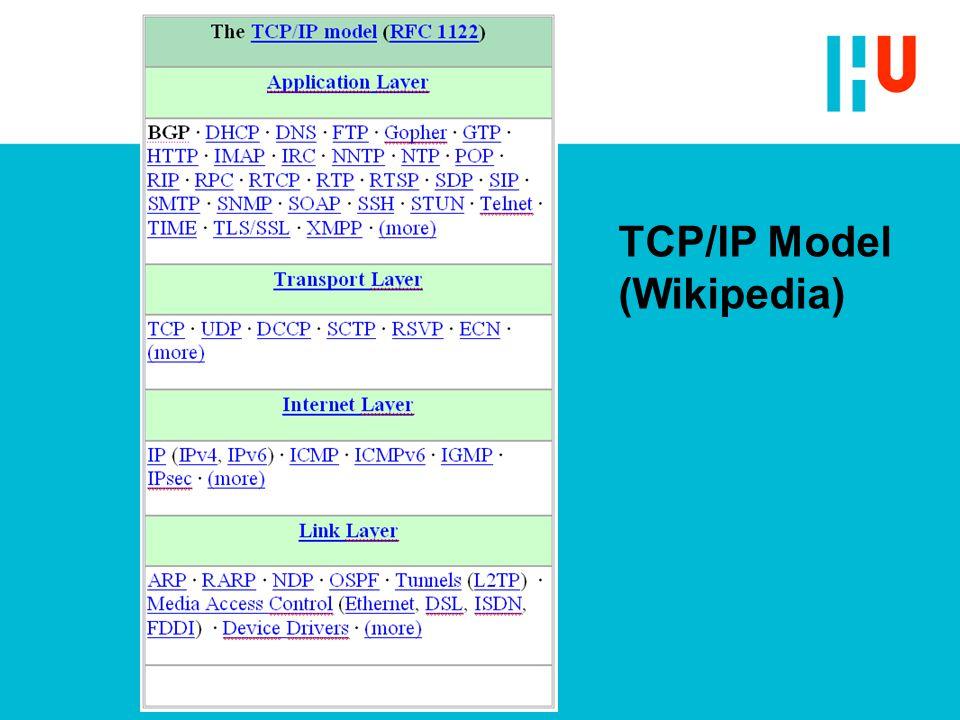 TCP/IP Model (Wikipedia)