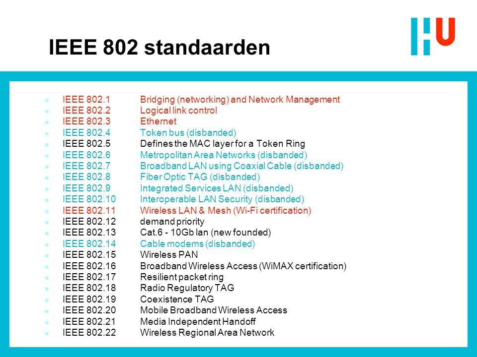 IEEE 802 standaarden n IEEE 802.1Bridging (networking) and Network Management n IEEE 802.2Logical link control n IEEE 802.3Ethernet n IEEE 802.4Token