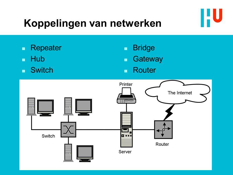 Koppelingen van netwerken n Repeater n Hub n Switch n Bridge n Gateway n Router