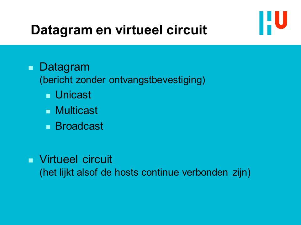 Datagram en virtueel circuit n Datagram (bericht zonder ontvangstbevestiging) n Unicast n Multicast n Broadcast n Virtueel circuit (het lijkt alsof de