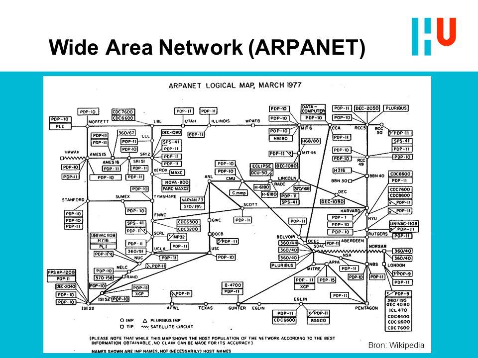 Wide Area Network (ARPANET) Bron: Wikipedia