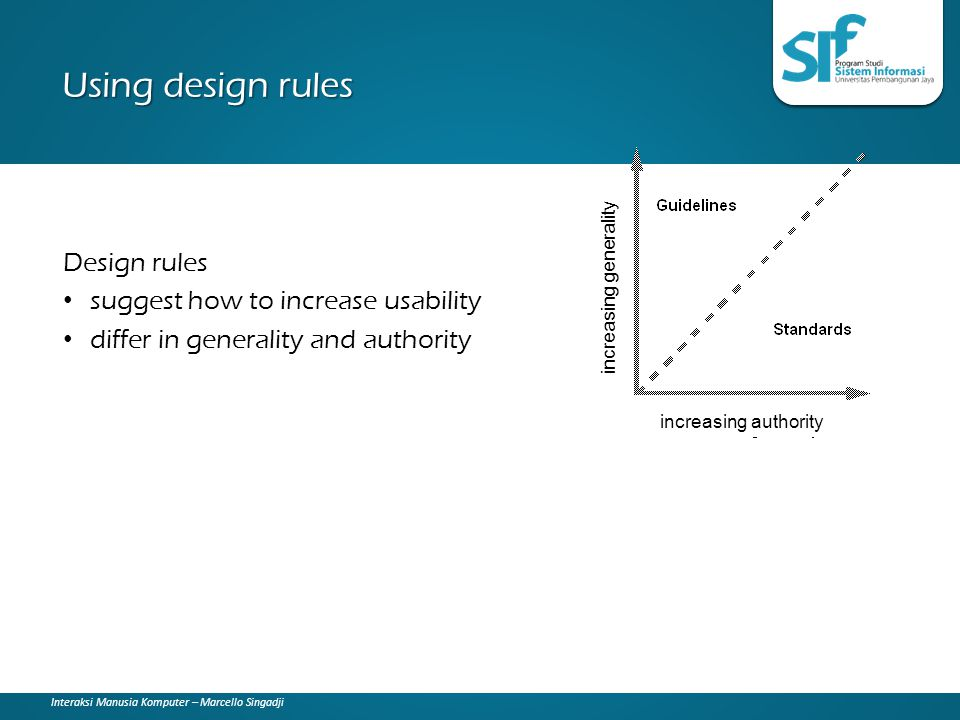 Interaksi Manusia Komputer – Marcello Singadji Using design rules Design rules suggest how to increase usability differ in generality and authority increasing authority increasing generality
