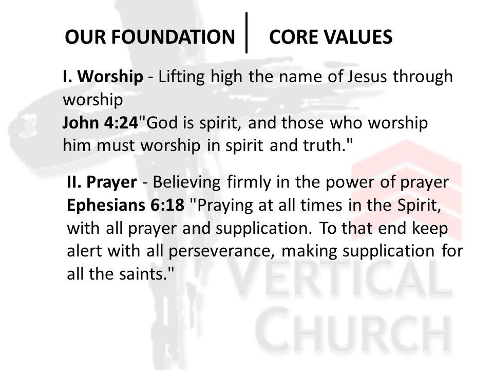 I. Worship - Lifting high the name of Jesus through worship John 4:24