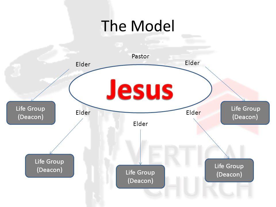 The Model Pastor Elder Life Group (Deacon)