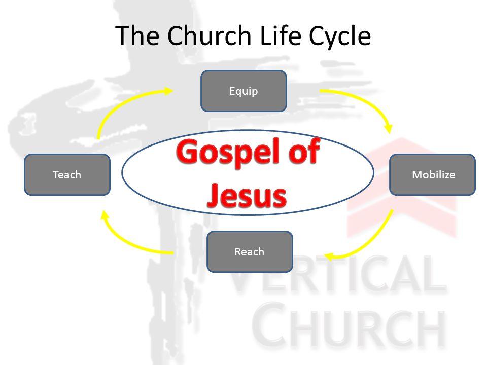 The Church Life Cycle Teach Mobilize Equip Reach