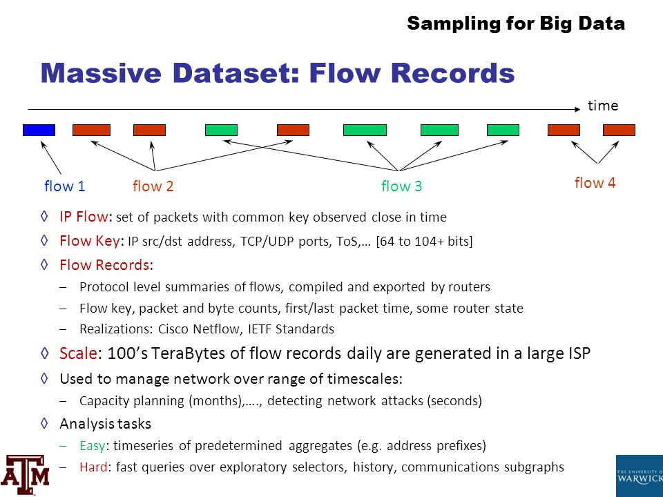 Sampling for Big Data Massive Dataset: Flow Records ◊IP Flow: set of packets with common key observed close in time ◊Flow Key: IP src/dst address, TCP