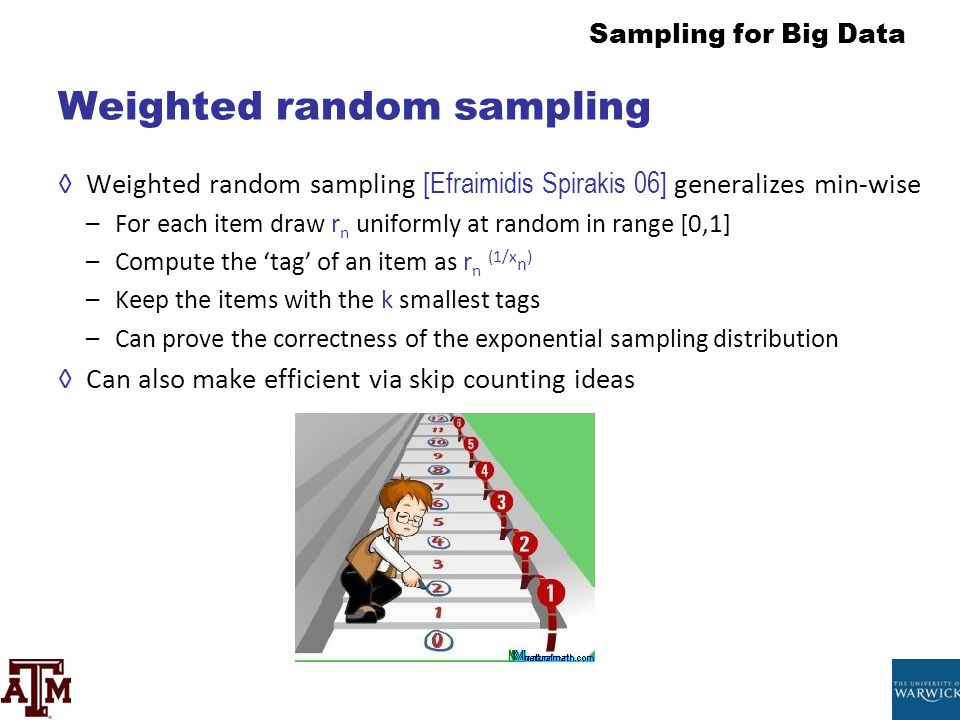 Sampling for Big Data Weighted random sampling ◊Weighted random sampling [Efraimidis Spirakis 06] generalizes min-wise –For each item draw r n uniform