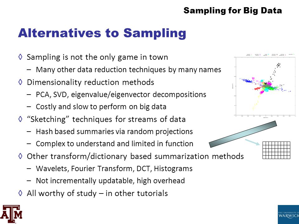 Sampling for Big Data Alternatives to Sampling ◊Sampling is not the only game in town –Many other data reduction techniques by many names ◊Dimensional