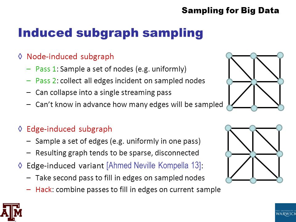Sampling for Big Data Induced subgraph sampling ◊Node-induced subgraph –Pass 1: Sample a set of nodes (e.g. uniformly) –Pass 2: collect all edges inci