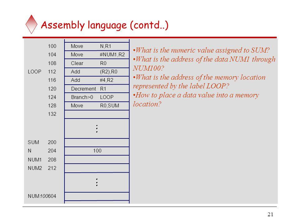 21 Assembly language (contd..) NUM2 NUM100 NUM1 R0Clear R0,SUM R1 #4,R2 (R2),R0 100 132 604 212 208 204 200 128 124 120 116 112 108 104 100 SUM N LOOP