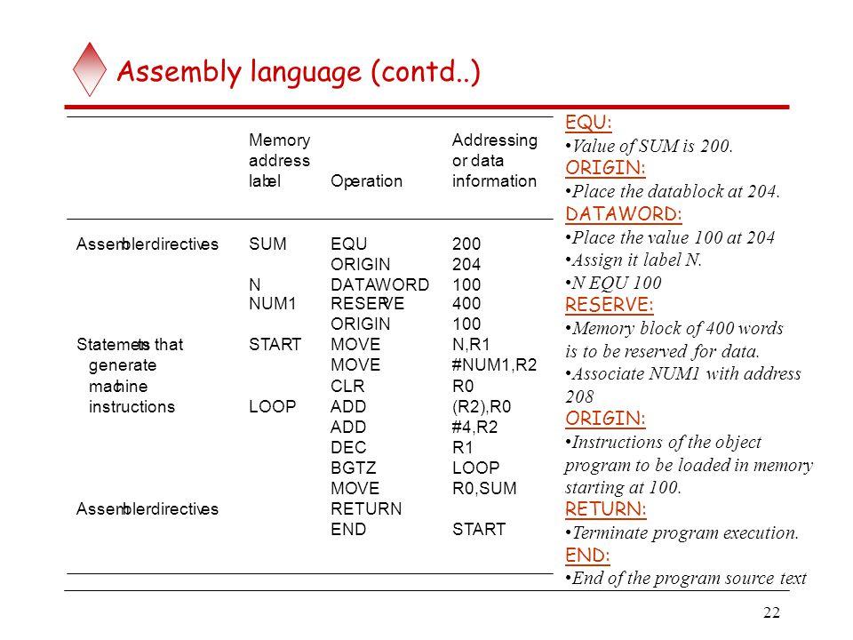 22 Assembly language (contd..) MemoryAddressing addressordata labelOperationinformation AssemblerdirectivesSUMEQU200 ORIGIN204 NDATAWORD100 NUM1RESERV