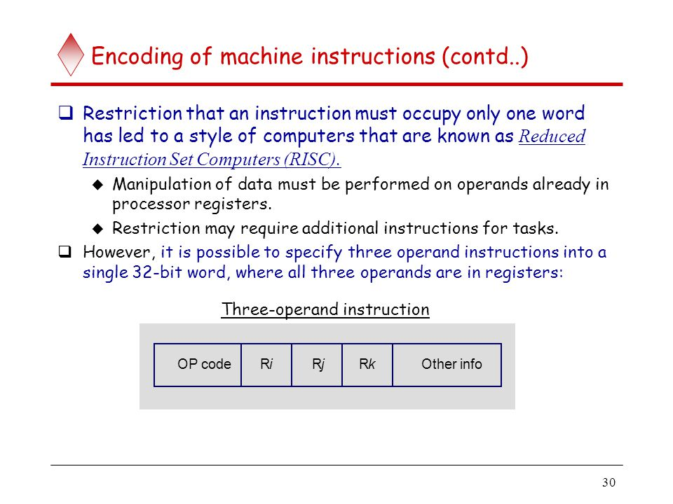 30  Restriction that an instruction must occupy only one word has led to a style of computers that are known as Reduced Instruction Set Computers (RI