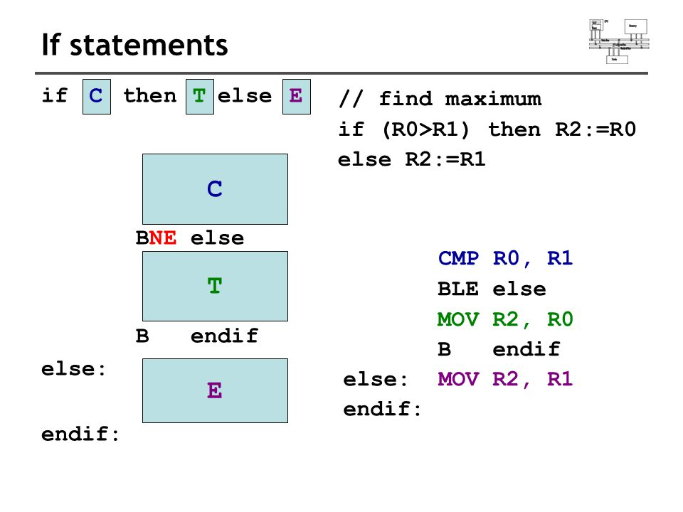 If statements if then else BNE else B endif else: endif: CTE C T E // find maximum if (R0>R1) then R2:=R0 else R2:=R1 CMP R0, R1 BLE else MOV R2, R0 B endif else: MOV R2, R1 endif: