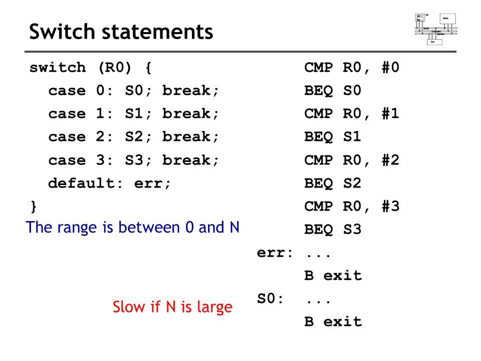 Switch statements switch (R0) { case 0: S0; break; case 1: S1; break; case 2: S2; break; case 3: S3; break; default: err; } CMP R0, #0 BEQ S0 CMP R0, #1 BEQ S1 CMP R0, #2 BEQ S2 CMP R0, #3 BEQ S3 err:...