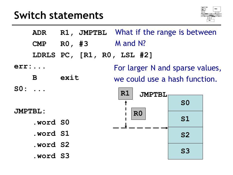 Switch statements ADR R1, JMPTBL CMP R0, #3 LDRLS PC, [R1, R0, LSL #2] err:...
