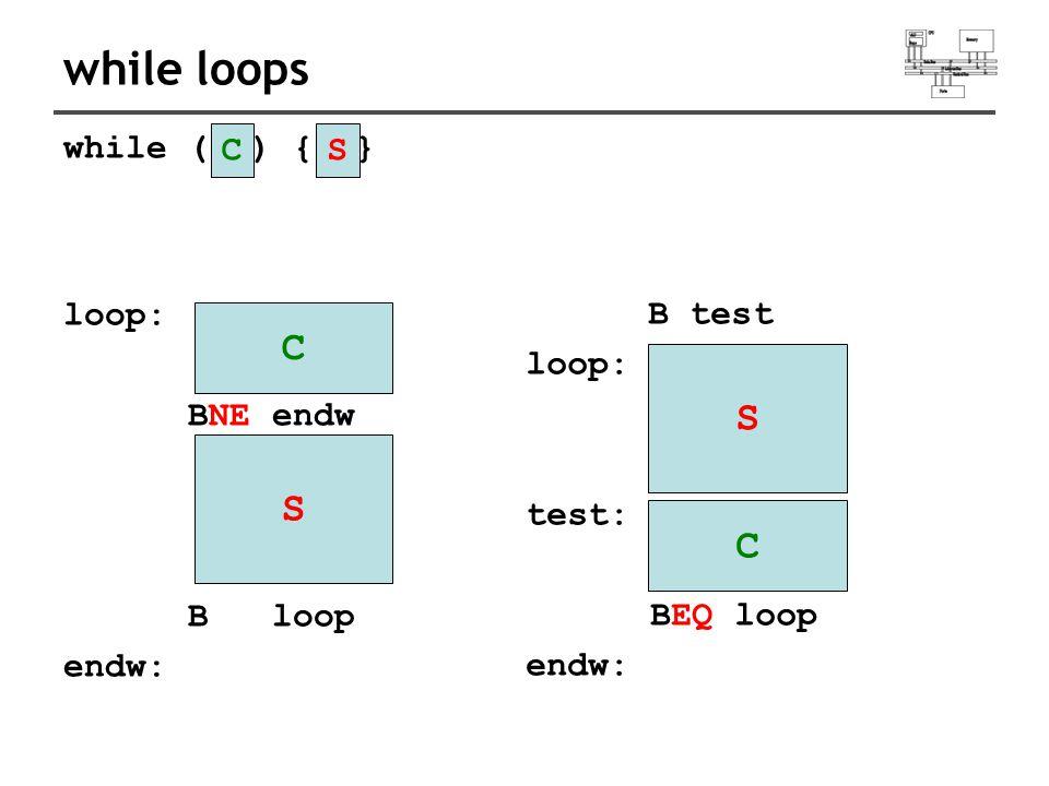while loops while ( ) { } loop: BNE endw B loop endw: CS C S B test loop: test: BEQ loop endw: C S
