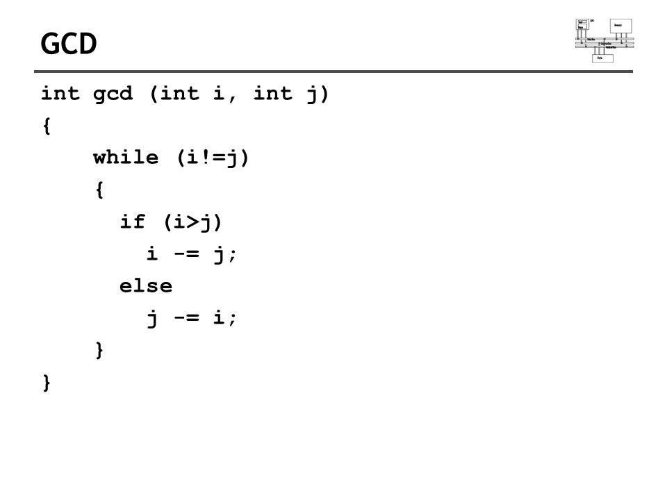 GCD int gcd (int i, int j) { while (i!=j) { if (i>j) i -= j; else j -= i; }