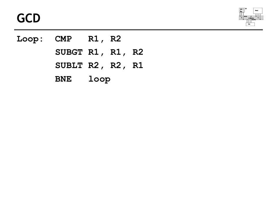 GCD Loop: CMP R1, R2 SUBGT R1, R1, R2 SUBLT R2, R2, R1 BNE loop