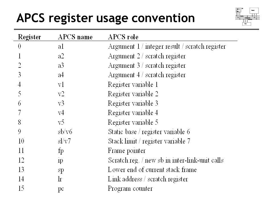 APCS register usage convention