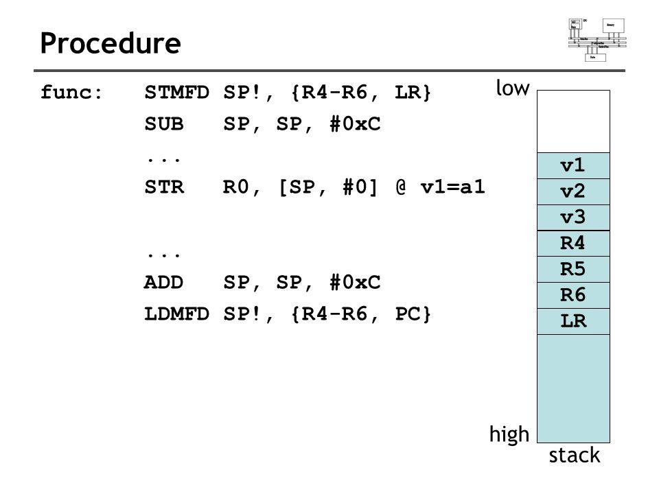 Procedure func: STMFD SP!, {R4-R6, LR} SUB SP, SP, #0xC...
