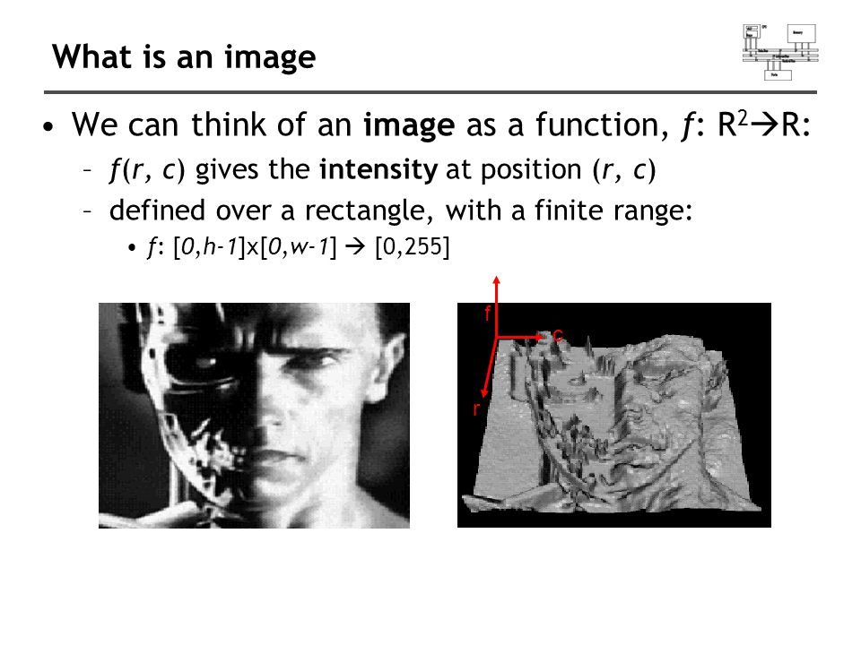 What is an image We can think of an image as a function, f: R 2  R: –f(r, c) gives the intensity at position (r, c) –defined over a rectangle, with a finite range: f: [0,h-1]x[0,w-1]  [0,255] c r f