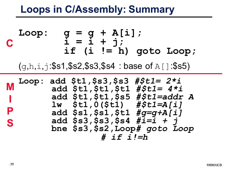 .19 1999©UCB Loops in C/Assembly: Summary Loop:g = g + A[i]; i = i + j; if (i != h) goto Loop; ( g, h, i, j :$s1,$s2,$s3,$s4 : base of A[] :$s5) Loop: add $t1,$s3,$s3 #$t1= 2*i add $t1,$t1,$t1 #$t1= 4*i add $t1,$t1,$s5 #$t1=addr A lw $t1,0($t1) #$t1=A[i] add $s1,$s1,$t1 #g=g+A[i] add $s3,$s3,$s4 #i=i + j bne $s3,$s2,Loop# goto Loop # if i!=h C MIPSMIPS