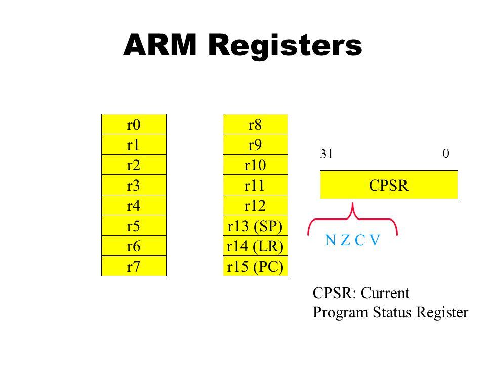 ARM Registers r0 r1 r2 r3 r4 r5 r6 r7 r8 r9 r10 r11 r12 r13 (SP) r14 (LR) r15 (PC) CPSR 31 0 N Z C V CPSR: Current Program Status Register