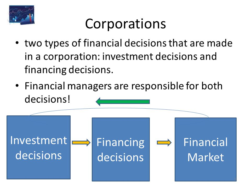 Corporations two types of financial decisions that are made in a corporation: investment decisions and financing decisions. Financial managers are res
