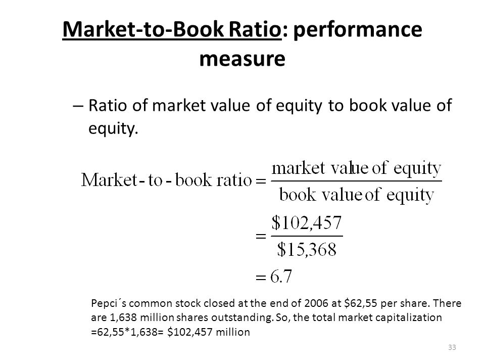 Market-to-Book Ratio: performance measure – Ratio of market value of equity to book value of equity.