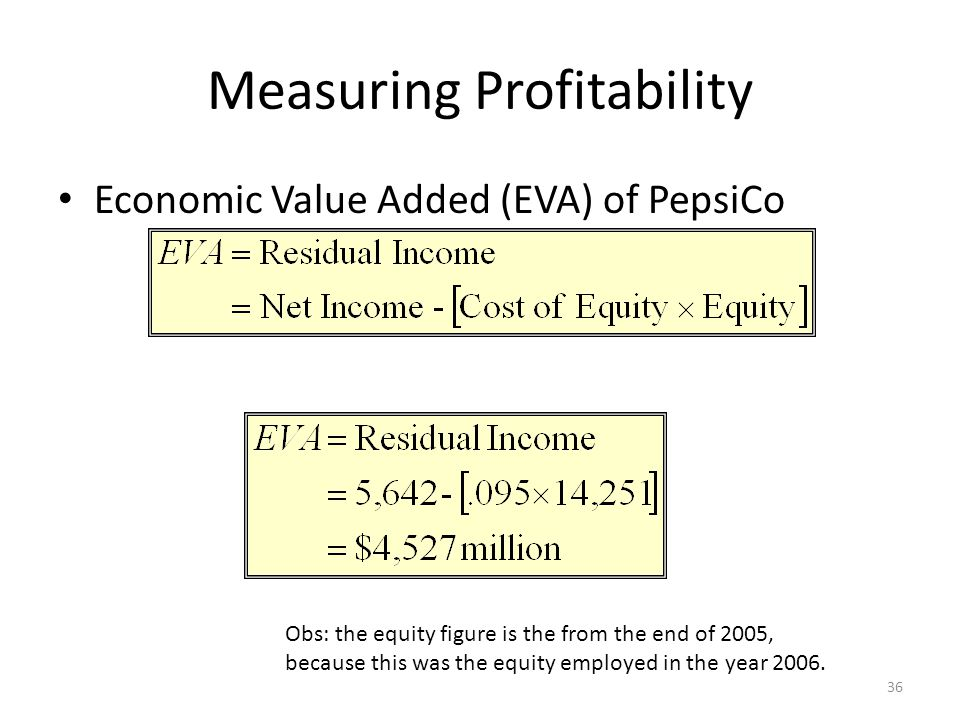 Measuring Profitability Economic Value Added (EVA) of PepsiCo Obs: the equity figure is the from the end of 2005, because this was the equity employed in the year 2006.