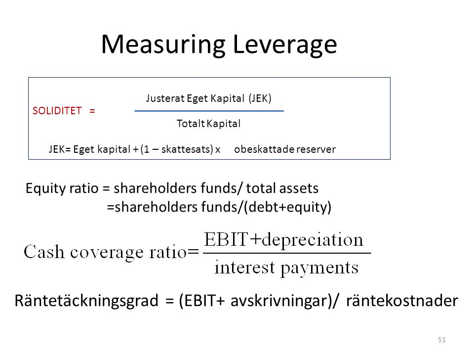 Measuring Leverage Räntetäckningsgrad = (EBIT+ avskrivningar)/ räntekostnader Justerat Eget Kapital (JEK) SOLIDITET = Totalt Kapital JEK= Eget kapital + (1 – skattesats) x obeskattade reserver Equity ratio = shareholders funds/ total assets =shareholders funds/(debt+equity) 51