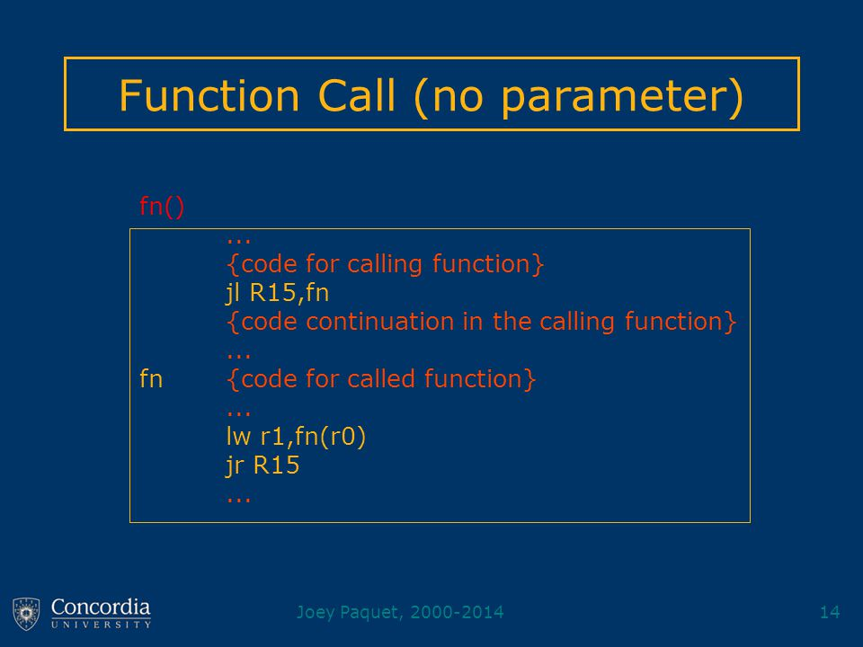 Joey Paquet, 2000-201414 Function Call (no parameter) fn()...