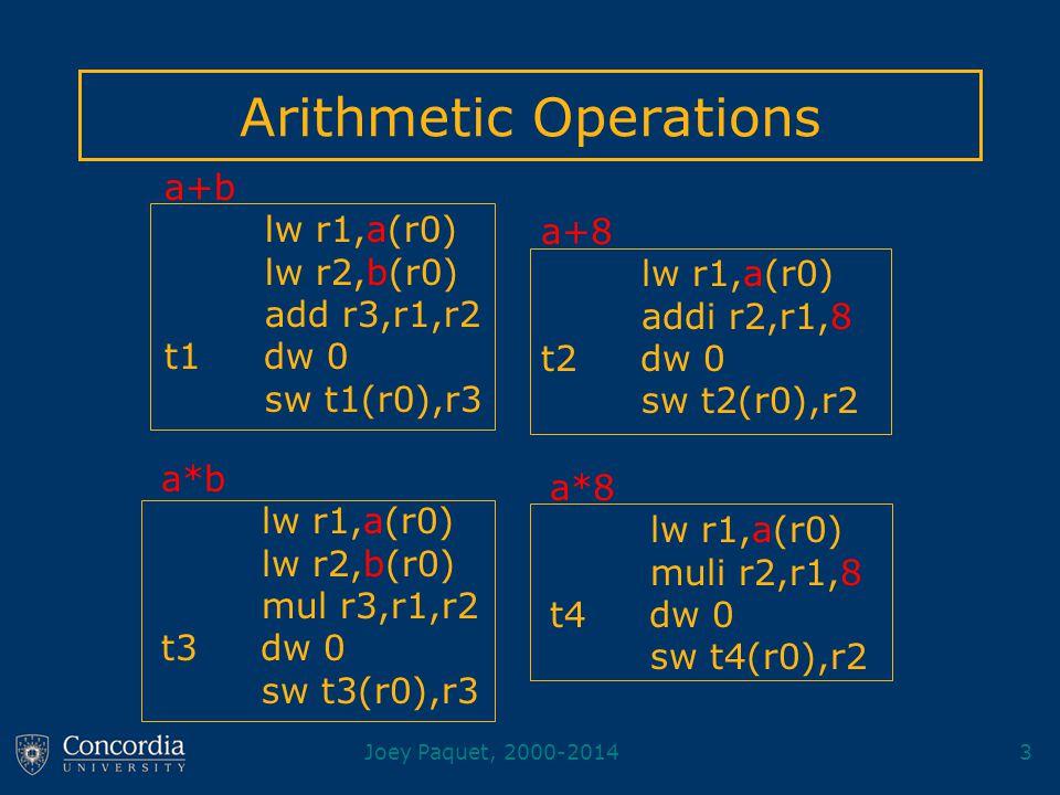 Joey Paquet, 2000-20143 Arithmetic Operations a+b lw r1,a(r0) lw r2,b(r0) add r3,r1,r2 t1 dw 0 sw t1(r0),r3 a+8 lw r1,a(r0) addi r2,r1,8 t2 dw 0 sw t2