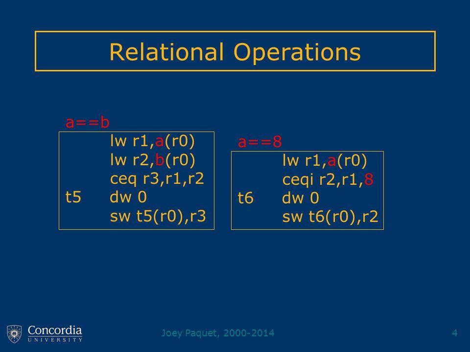 Joey Paquet, 2000-20144 Relational Operations a==b lw r1,a(r0) lw r2,b(r0) ceq r3,r1,r2 t5 dw 0 sw t5(r0),r3 a==8 lw r1,a(r0) ceqi r2,r1,8 t6 dw 0 sw t6(r0),r2