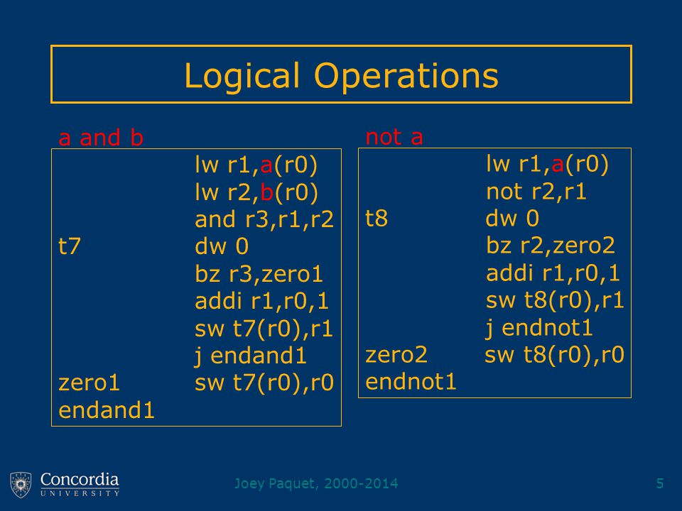 Joey Paquet, 2000-20145 Logical Operations a and b lw r1,a(r0) lw r2,b(r0) and r3,r1,r2 t7 dw 0 bz r3,zero1 addi r1,r0,1 sw t7(r0),r1 j endand1 zero1sw t7(r0),r0 endand1 not a lw r1,a(r0) not r2,r1 t8 dw 0 bz r2,zero2 addi r1,r0,1 sw t8(r0),r1 j endnot1 zero2 sw t8(r0),r0 endnot1