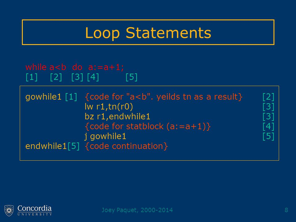 Joey Paquet, 2000-20148 Loop Statements while a<b do a:=a+1; [1] [2] [3] [4] [5] gowhile1 [1]{code for