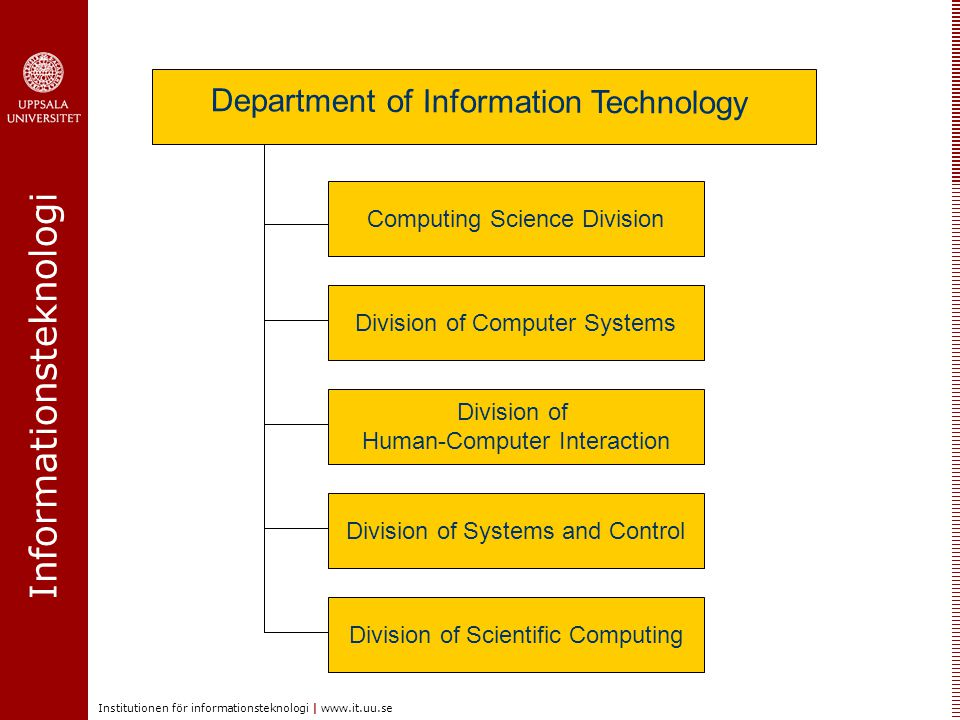 Informationsteknologi Institutionen för informationsteknologi | www.it.uu.se Computing Science Division Division of Computer Systems Division of Human-Computer Interaction Division of Systems and Control Division of Scientific Computing Department of Information Technology
