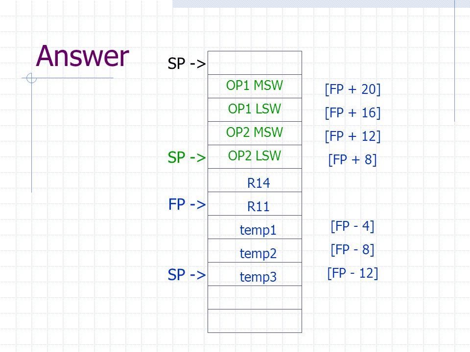Answer SP -> OP1 MSW OP1 LSW OP2 MSW OP2 LSW SP -> FP -> [FP + 20] [FP + 16] [FP + 12] [FP + 8] [FP - 4] [FP - 8] [FP - 12] R14 R11 temp1 temp2 temp3