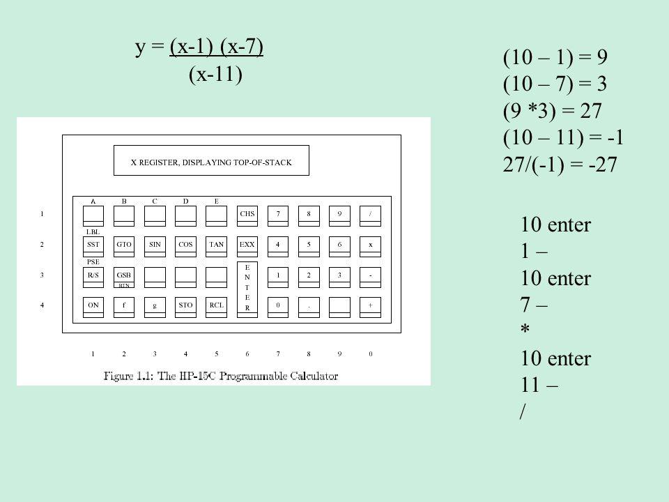 y = (x-1) (x-7) (x-11) (10 – 1) = 9 (10 – 7) = 3 (9 *3) = 27 (10 – 11) = -1 27/(-1) = -27 10 enter 1 – 10 enter 7 – * 10 enter 11 – /