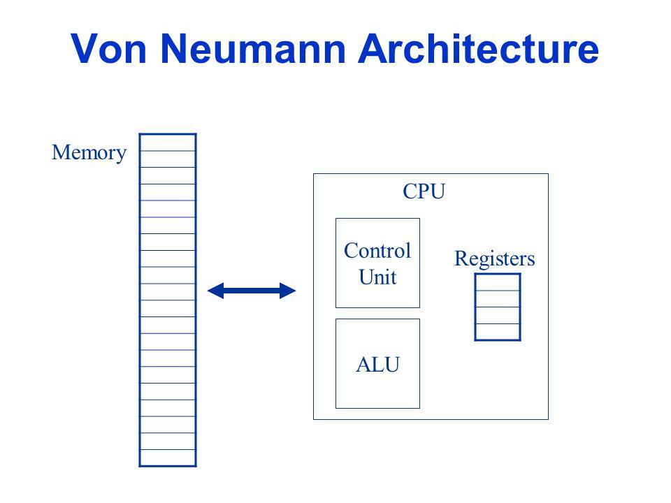 Von Neumann Architecture CPU Control Unit ALU Registers Memory