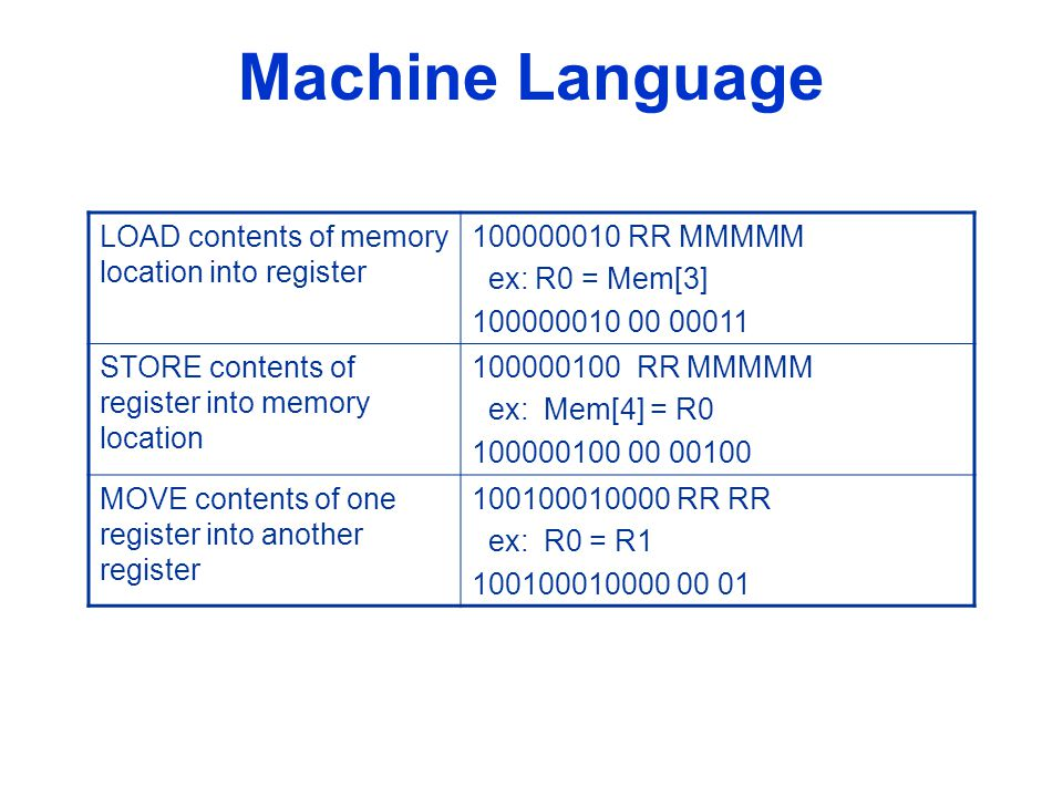 Machine Language LOAD contents of memory location into register RR MMMMM ex: R0 = Mem[3] STORE contents of register into memory location RR MMMMM ex: Mem[4] = R MOVE contents of one register into another register RR RR ex: R0 = R