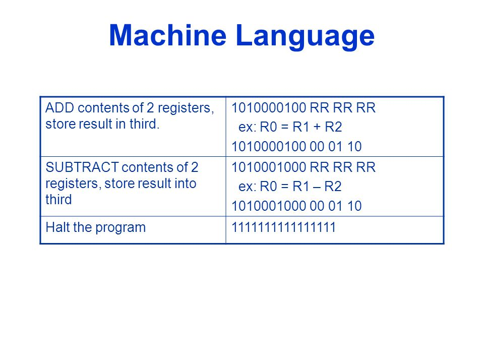 Machine Language ADD contents of 2 registers, store result in third.