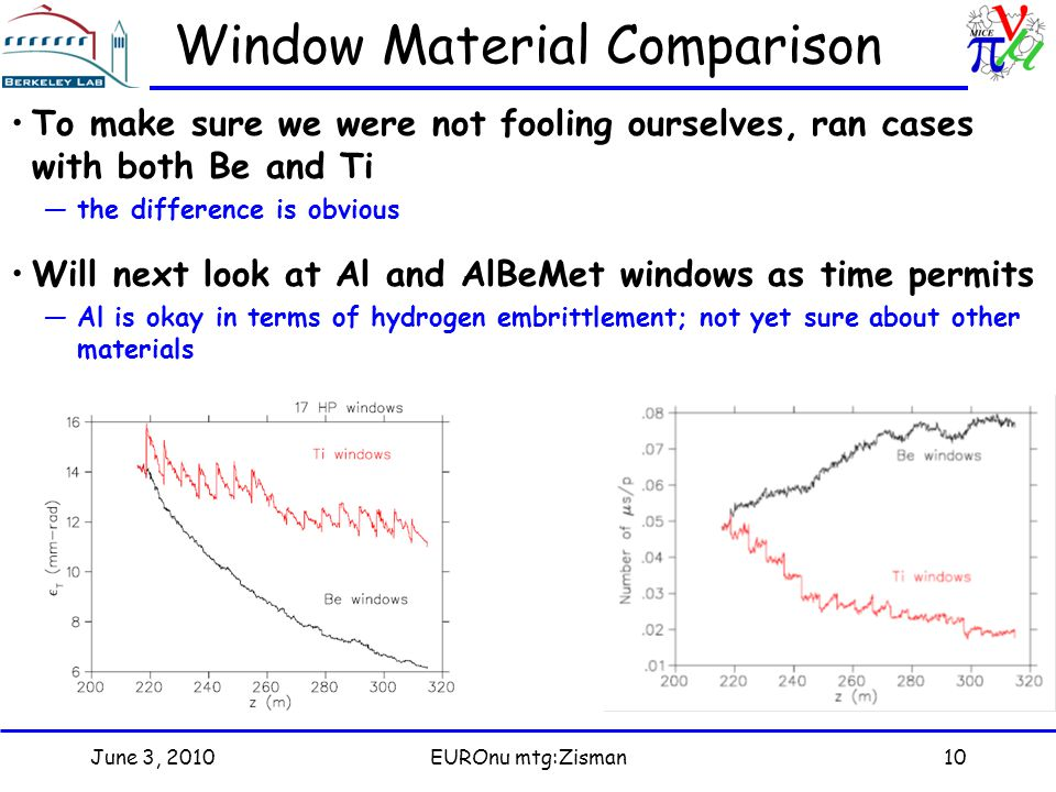 June 3, 2010EUROnu mtg:Zisman10 Window Material Comparison To make sure we were not fooling ourselves, ran cases with both Be and Ti —the difference is obvious Will next look at Al and AlBeMet windows as time permits —Al is okay in terms of hydrogen embrittlement; not yet sure about other materials