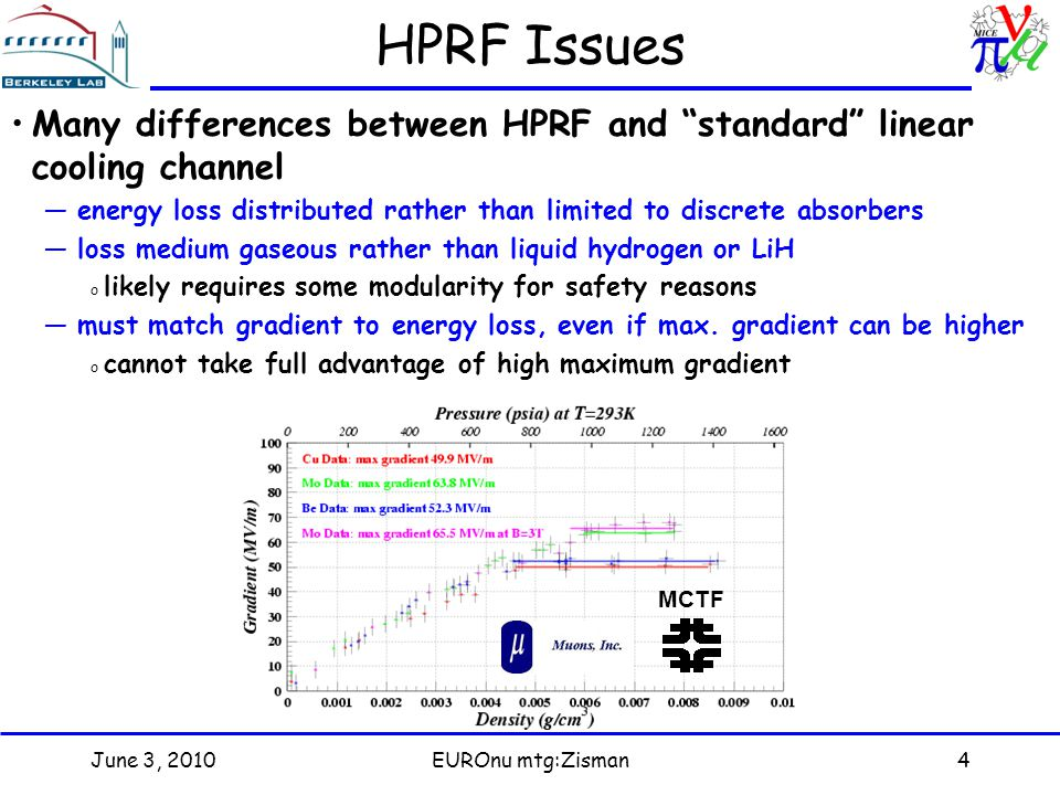 June 3, 2010EUROnu mtg:Zisman5 Hybrid Channel Strategy Primary purpose of HPRF is to avoid degradation from magnetic field —use gas only to deal with this task o requires much lower pressure than to reach material limit For the Study 2a case, we need gradient of ~15 MV/m —from HPRF test cavity, expect this to require only ~10 atm at room temperature o or ~2.5 atm at 77 K —need eventually to confirm with 201-MHz cavity At this pressure, GH 2  E is ~¼ of LiH  E —reduce LiH thickness by 25% to maintain same overall  E o not exactly right due to different beta weighting –but, a reasonable starting point for re-optimizing channel performance