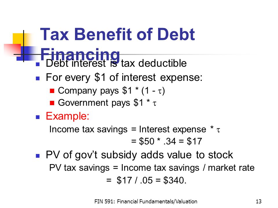 FIN 591: Financial Fundamentals/Valuation13 Tax Benefit of Debt Financing Debt interest is tax deductible For every $1 of interest expense: Company pays $1 * (1 -  ) Government pays $1 *  Example: Income tax savings = Interest expense *  = $50 *.34 = $17 PV of gov't subsidy adds value to stock PV tax savings = Income tax savings / market rate = $17 /.05 = $340.