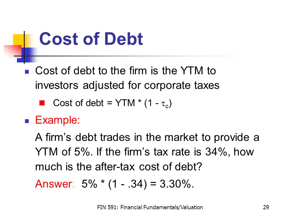 FIN 591: Financial Fundamentals/Valuation29 Cost of Debt Cost of debt to the firm is the YTM to investors adjusted for corporate taxes Cost of debt = YTM * (1 -  c ) Example: A firm's debt trades in the market to provide a YTM of 5%.