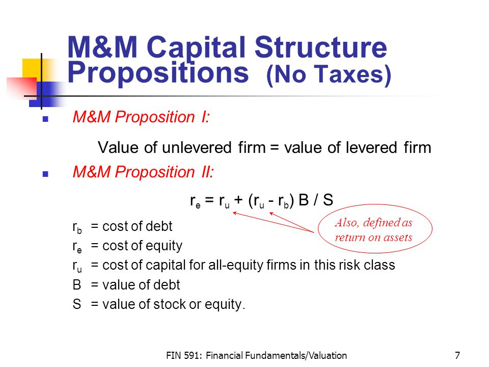 FIN 591: Financial Fundamentals/Valuation7 M&M Capital Structure Propositions (No Taxes) M&M Proposition I: Value of unlevered firm = value of levered firm M&M Proposition II: r e = r u + (r u - r b ) B / S r b = cost of debt r e = cost of equity r u = cost of capital for all-equity firms in this risk class B= value of debt S = value of stock or equity.