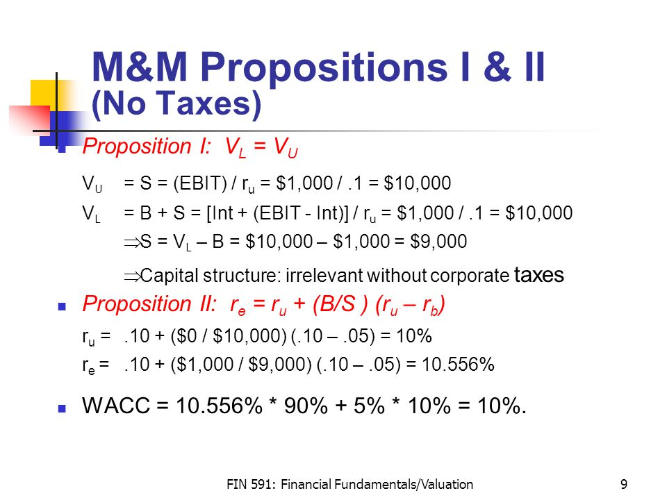 FIN 591: Financial Fundamentals/Valuation9 M&M Propositions I & II (No Taxes) Proposition I: V L = V U V U = S = (EBIT) / r u = $1,000 /.1 = $10,000 V L = B + S = [Int + (EBIT - Int)] / r u = $1,000 /.1 = $10,000  S = V L – B = $10,000 – $1,000 = $9,000  Capital structure: irrelevant without corporate taxes Proposition II: r e = r u + (B/S ) (r u – r b ) r u =.10 + ($0 / $10,000) (.10 –.05) = 10% r e =.10 + ($1,000 / $9,000) (.10 –.05) = 10.556% WACC = 10.556% * 90% + 5% * 10% = 10%.