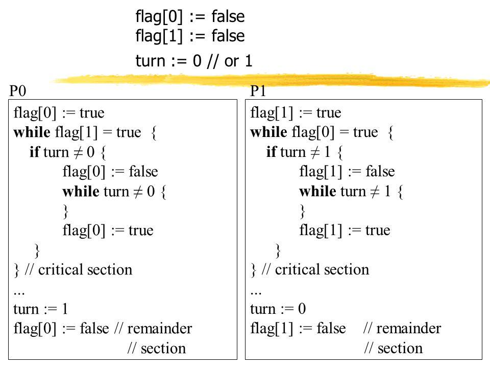 flag[0] := false flag[1] := false turn := 0 // or 1 flag[0] := true while flag[1] = true { if turn ≠ 0 { flag[0] := false while turn ≠ 0 { } flag[0] := true } } // critical section...