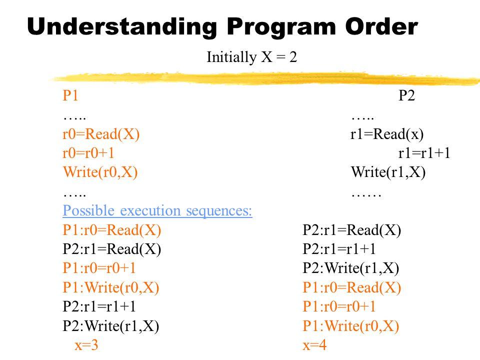 Understanding Program Order Initially X = 2 P1P2…..